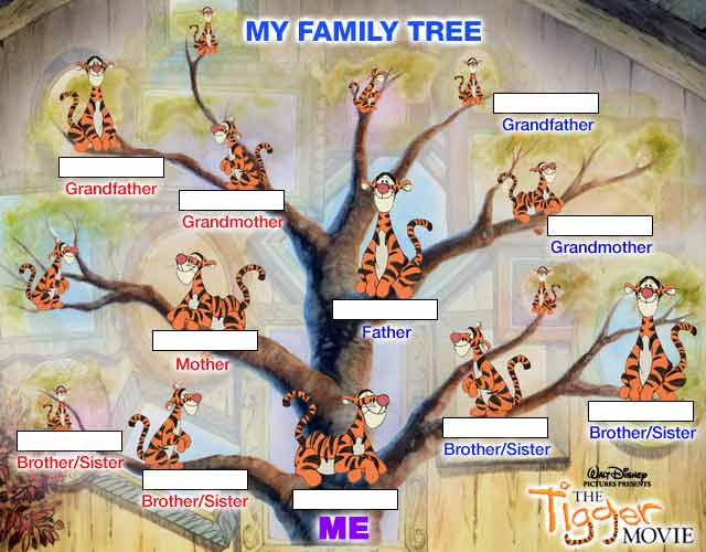 Family Tree research help and advice